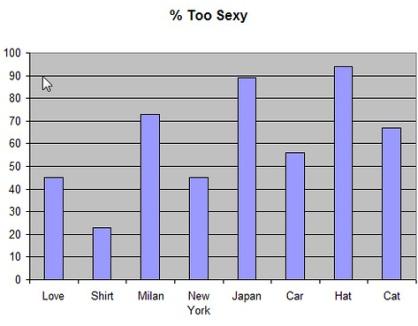 Song Chart Meme